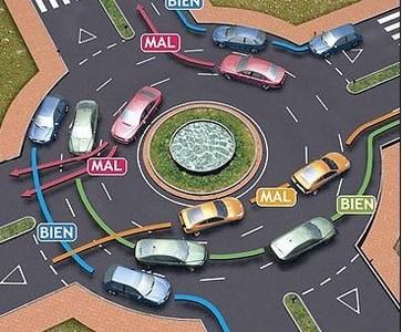 Circulación en rotondas